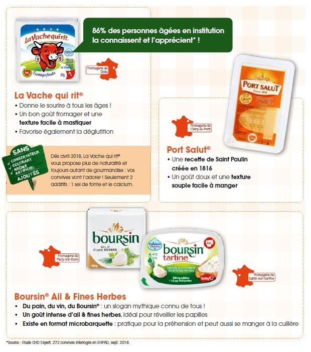Les bénéfices du fromage en portions pour les seniors - Bel Foodservice