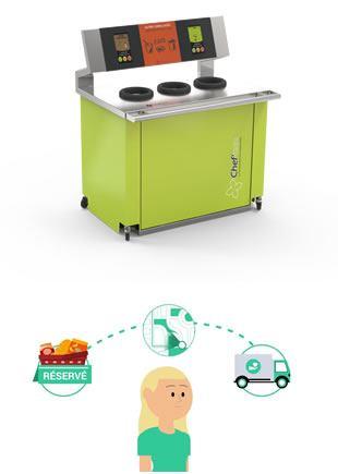 Vous aider dans la gestion des déchets - Bel Foodservice
